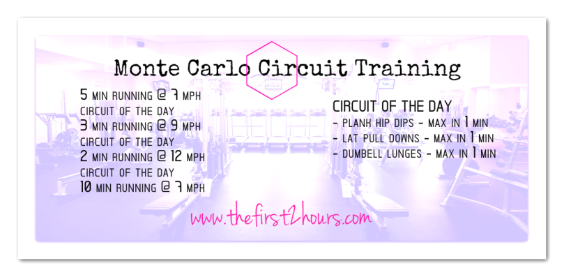 monte carlo, las vegas, hotel gym, circuit training, military workout, thefirst2hours, fitness, weight lifting, running, training, fitspiration